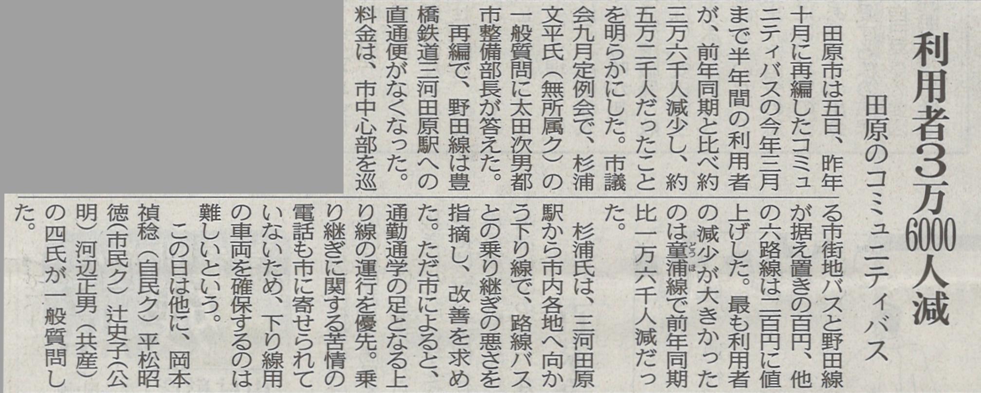 038_中日新聞新聞掲載「利用者3万6千人減」